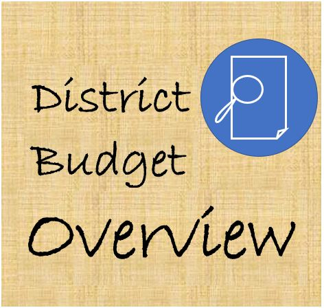 District Budget Overview